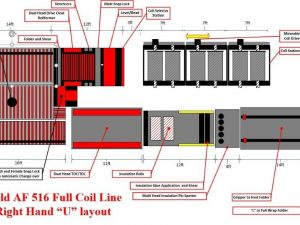 AutoFold Full Insulation Coil Line in a Right Hand U layout