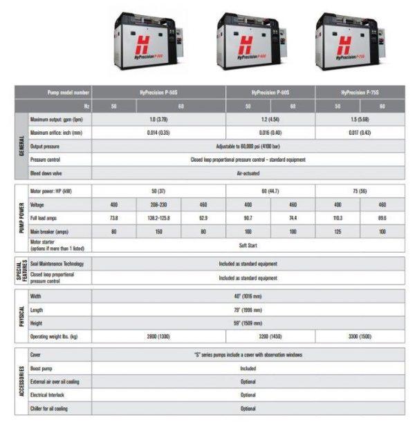 Hyprecision P 50, 60, 75 Specs